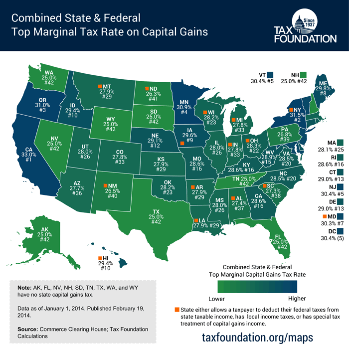 Capital-Gains-States-2014-2